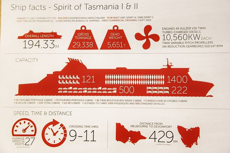 spirit of tasmania ship details by steve bittinger flickr