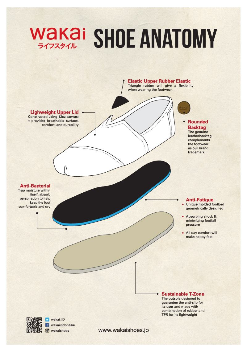 shoe anatomy pic