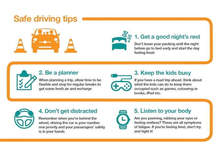 Photo - Driver Reviver Australia infographic