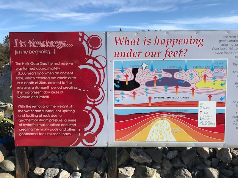 Hells Gate Rotorua walk sign pic