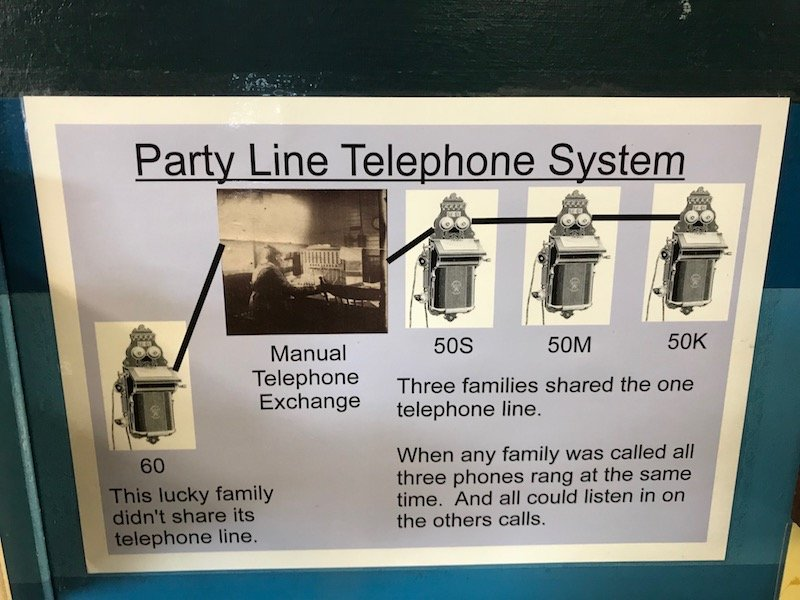 Photo - motat party line telephone system